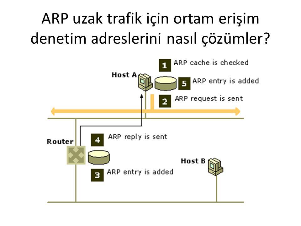 ARP uzak trafik için ortam erişim denetim adreslerini nasıl çözümler?