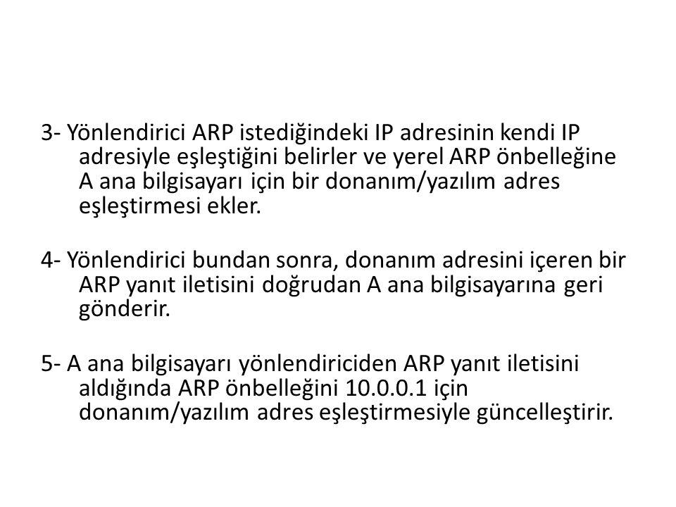 3- Yönlendirici ARP istediğindeki IP adresinin kendi IP adresiyle eşleştiğini belirler ve yerel ARP önbelleğine A ana bilgisayarı için bir donanım/yaz