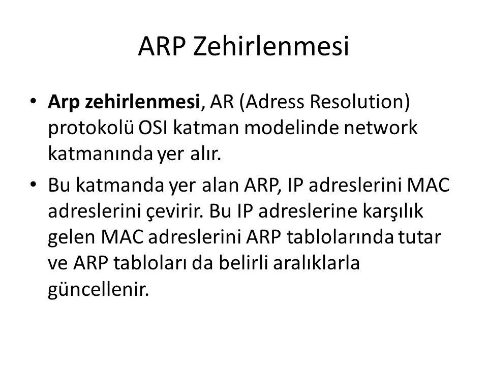 ARP Zehirlenmesi Arp zehirlenmesi, AR (Adress Resolution) protokolü OSI katman modelinde network katmanında yer alır. Bu katmanda yer alan ARP, IP adr