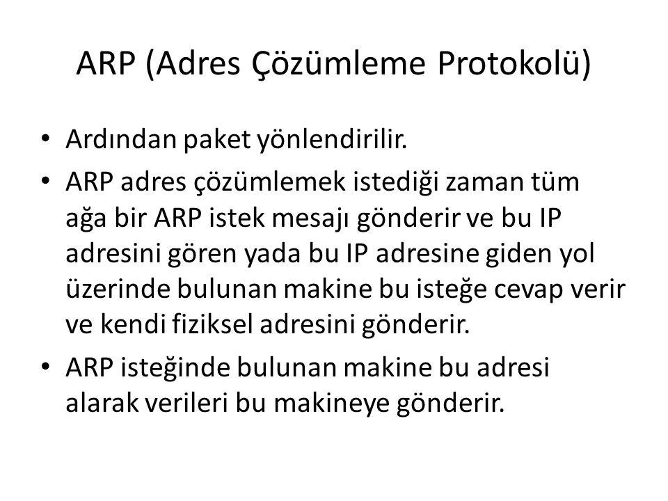 ARP (Adres Çözümleme Protokolü) Ardından paket yönlendirilir. ARP adres çözümlemek istediği zaman tüm ağa bir ARP istek mesajı gönderir ve bu IP adres