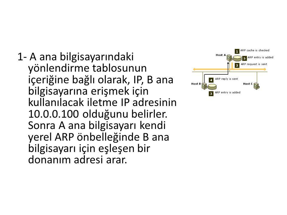 1- A ana bilgisayarındaki yönlendirme tablosunun içeriğine bağlı olarak, IP, B ana bilgisayarına erişmek için kullanılacak iletme IP adresinin 10.0.0.