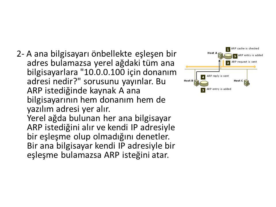 2- A ana bilgisayarı önbellekte eşleşen bir adres bulamazsa yerel ağdaki tüm ana bilgisayarlara
