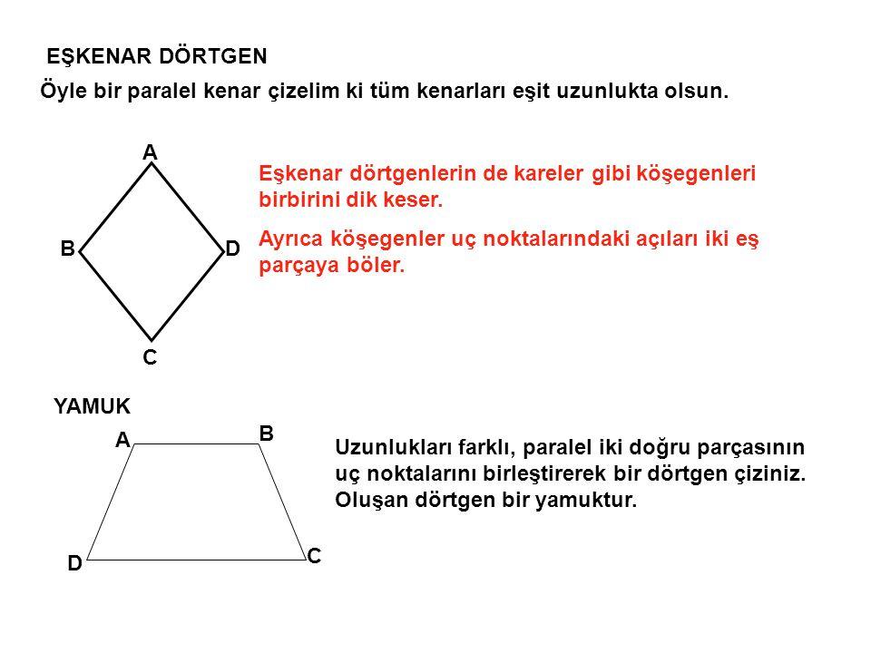 EŞKENAR DÖRTGEN Öyle bir paralel kenar çizelim ki tüm kenarları eşit uzunlukta olsun. A B C D Eşkenar dörtgenlerin de kareler gibi köşegenleri birbiri