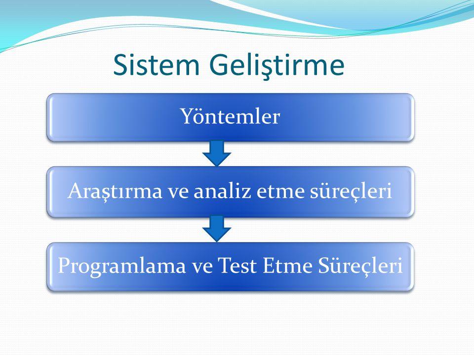 Sistem Geliştirme Yöntemler Araştırma ve analiz etme süreçleri Programlama ve Test Etme Süreçleri