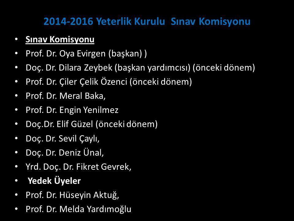 2014-2016 Yeterlik Kurulu Sınav Komisyonu Sınav Komisyonu Prof.