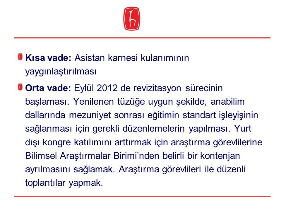 Kısa vade: Asistan karnesi kulanımının yaygınlaştırılması Orta vade: Eylül 2012 de revizitasyon sürecinin başlaması. Yenilenen tüzüğe uygun şekilde, a