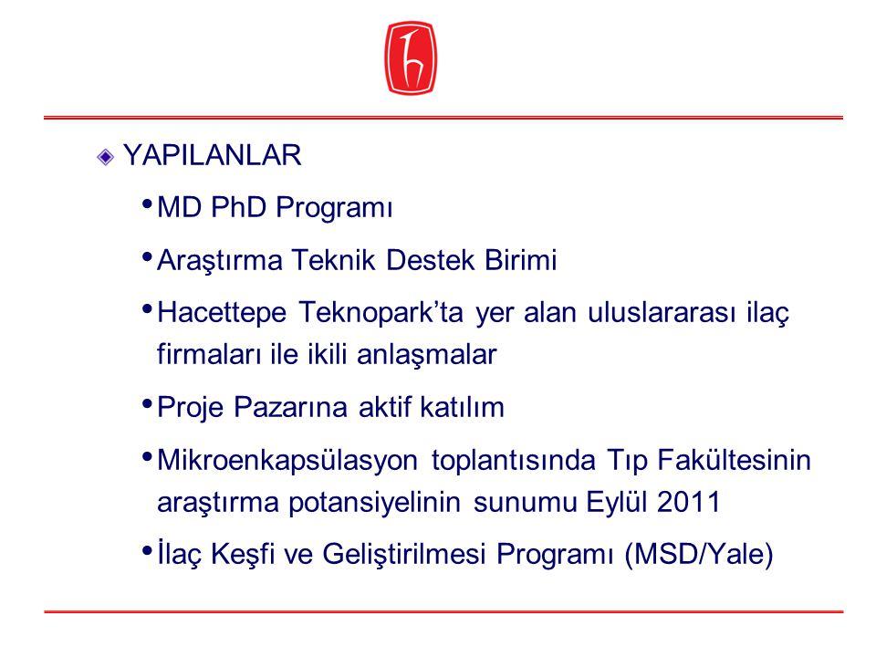 YAPILANLAR MD PhD Programı Araştırma Teknik Destek Birimi Hacettepe Teknopark'ta yer alan uluslararası ilaç firmaları ile ikili anlaşmalar Proje Pazar