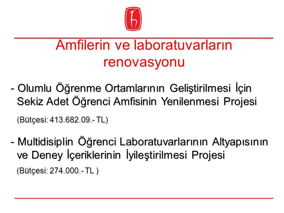 - Olumlu Öğrenme Ortamlarının Geliştirilmesi İçin Sekiz Adet Öğrenci Amfisinin Yenilenmesi Projesi Sekiz Adet Öğrenci Amfisinin Yenilenmesi Projesi (B