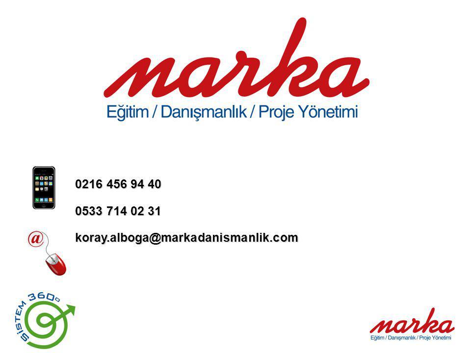 0216 456 94 40 0533 714 02 31 koray.alboga@markadanismanlik.com
