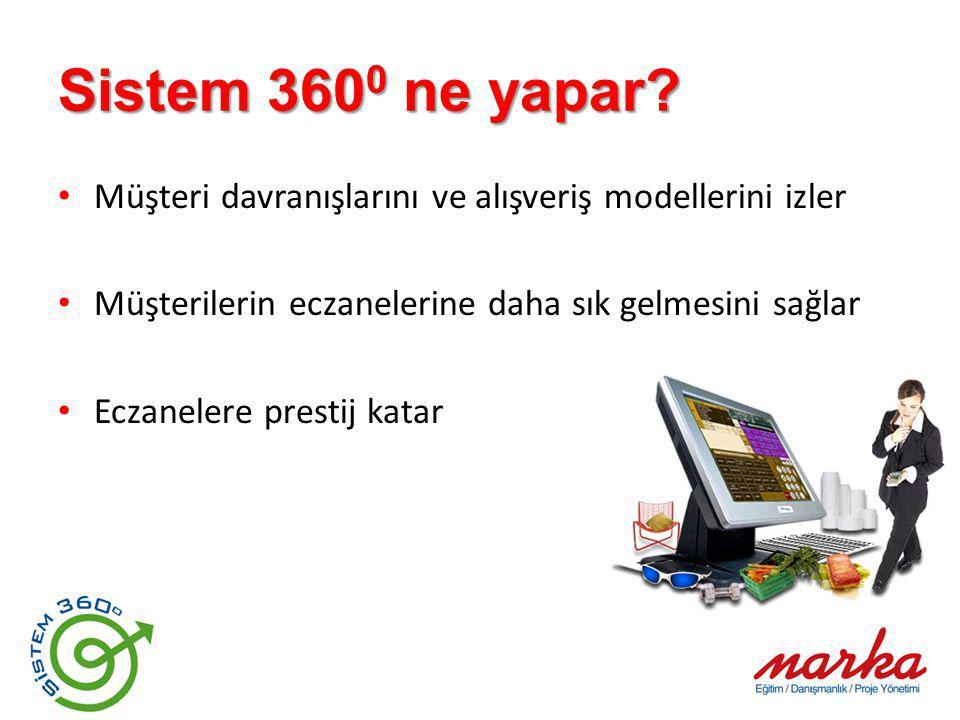 Müşteri davranışlarını ve alışveriş modellerini izler Müşterilerin eczanelerine daha sık gelmesini sağlar Eczanelere prestij katar Sistem 360 0 ne yap