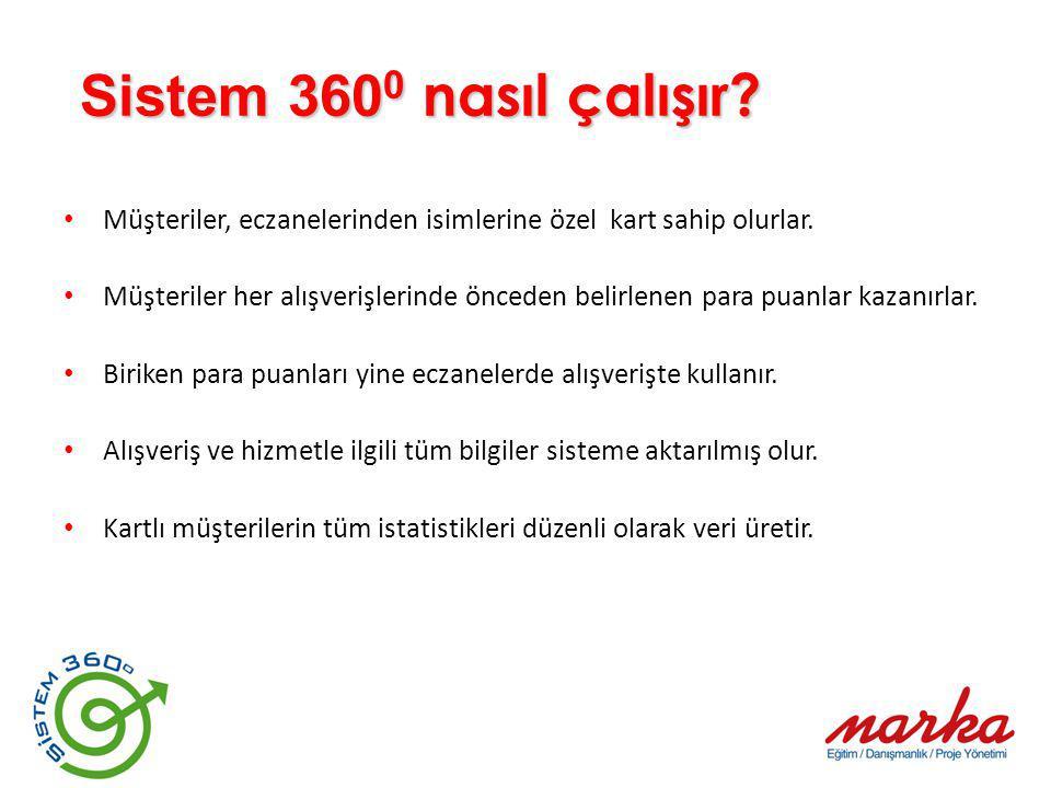Sistem 360 0 nasıl çalışır? Sistem 360 0 nasıl çalışır? Müşteriler, eczanelerinden isimlerine özel kart sahip olurlar. Müşteriler her alışverişlerinde