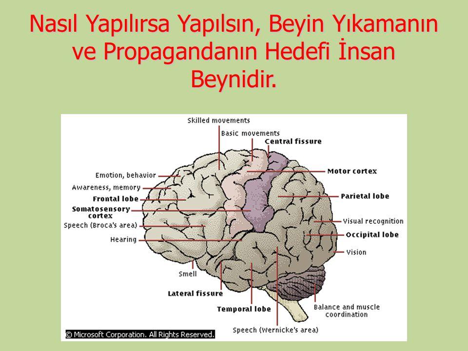 Nasıl Yapılırsa Yapılsın, Beyin Yıkamanın ve Propagandanın Hedefi İnsan Beynidir.