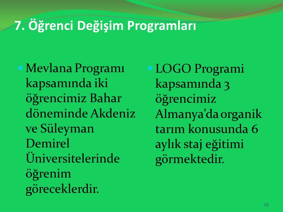 7. Öğrenci Değişim Programları Mevlana Programı kapsamında iki öğrencimiz Bahar döneminde Akdeniz ve Süleyman Demirel Üniversitelerinde öğrenim görece