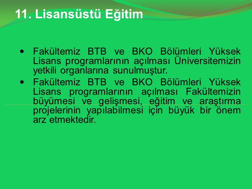 11. Lisansüstü Eğitim Fakültemiz BTB ve BKO Bölümleri Yüksek Lisans programlarının açılması Üniversitemizin yetkili organlarına sunulmuştur. Fakültemi