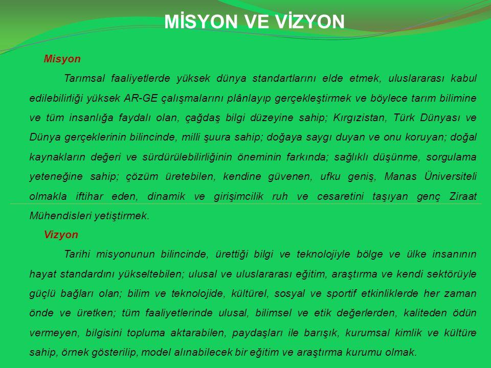 AGK SONUÇLARI  Fakültemizde Bahçe ve Tarla Bitkileri, Bitki Koruma ana bilim dallarında Yüksek Lisans Programlarının açılması,  Fakültemiz Bahçe ve Tarla Bitkileri, Bitki Koruma bölümlerinde yetersiz olan akademik kadronun güçlendirilmesi,  Kırgızistan televizyonlarında Fakültemizin mesleki alanda halkı bilgilendirme programlarının düzenlenmesi,  KTMÜ Ziraat Fakültesi Manas Çiftliği projesinin hazırlanması,  Mevcut Uygulama arazisine Damla Sulama sisteminin kurulması,  Fakültemiz kendi kütüphanesinin oluşturulması,  Öğretim elemanlarının bilimsel yayınlarının arttırılması,  Kırgızca-Türkçe-Rusça-İngilizce zirai terimler sözlüğünün hazırlanması,  Rektörlük tarafından düzenlenen Üniversitemiz tanıtım faaliyetlerine fakültemiz personellerinin katılması,  Fakültemiz Toprak-Su ve Bitki Analizi Laboratuarının kurulması, Biyoteknoloji ve Bitki koruma laboratuarlarının eksikliklerin tamamlanması.