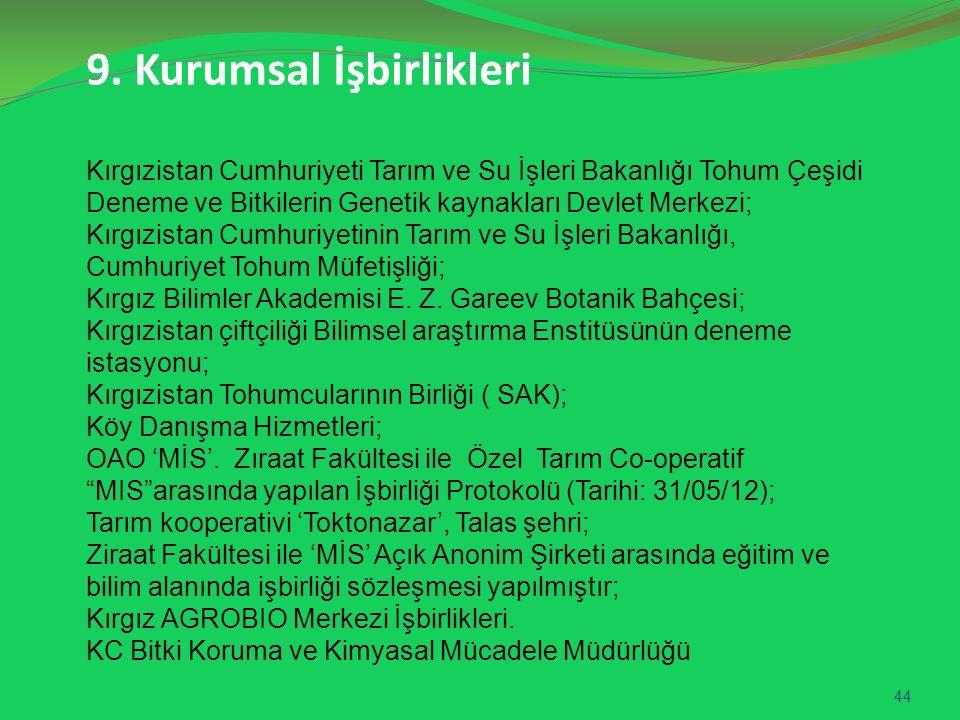 1. 9. Kurumsal İşbirlikleri Kırgızistan Cumhuriyeti Tarım ve Su İşleri Bakanlığı Tohum Çeşidi Deneme ve Bitkilerin Genetik kaynakları Devlet Merkezi;
