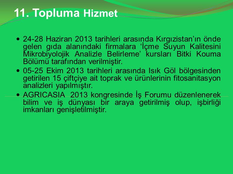 11. Topluma Hizmet 24-28 Haziran 2013 tarihleri arasında Kırgızistan'ın önde gelen gıda alanındaki firmalara 'İçme Suyun Kalitesini Mikrobiyolojik Ana