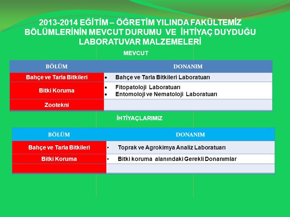 2013-2014 EĞİTİM – ÖĞRETİM YILINDA FAKÜLTEMİZ BÖLÜMLERİNİN MEVCUT DURUMU VE İHTİYAÇ DUYDUĞU LABORATUVAR MALZEMELERİ BÖLÜMDONANIM Bahçe ve Tarla Bitkileri  Bahçe ve Tarla Bitkileri Laboratuarı Bitki Koruma  Fitopatoloji Laboratuarı  Entomoloji ve Nematoloji Laboratuarı Zootekni BÖLÜMDONANIM Bahçe ve Tarla BitkileriToprak ve Agrokimya Analiz Laboratuarı Bitki KorumaBitki koruma alanındaki Gerekli Donanımlar MEVCUT İHTİYAÇLARIMIZ