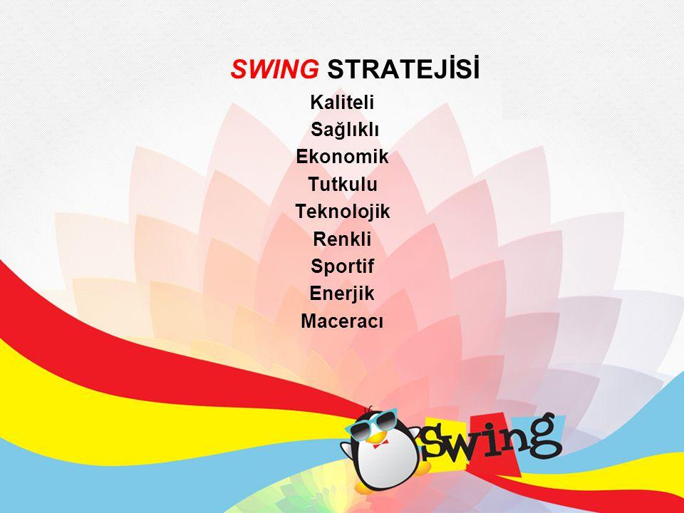 SWING STRATEJİSİ Kaliteli Sağlıklı Ekonomik Tutkulu Teknolojik Renkli Sportif Enerjik Maceracı