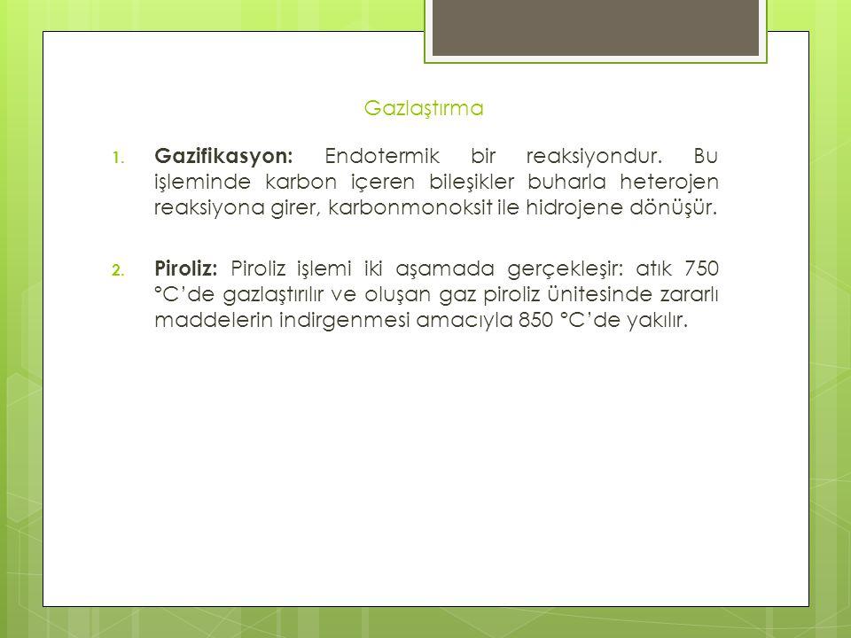 Gazlaştırma 1. Gazifikasyon: Endotermik bir reaksiyondur. Bu işleminde karbon içeren bileşikler buharla heterojen reaksiyona girer, karbonmonoksit ile