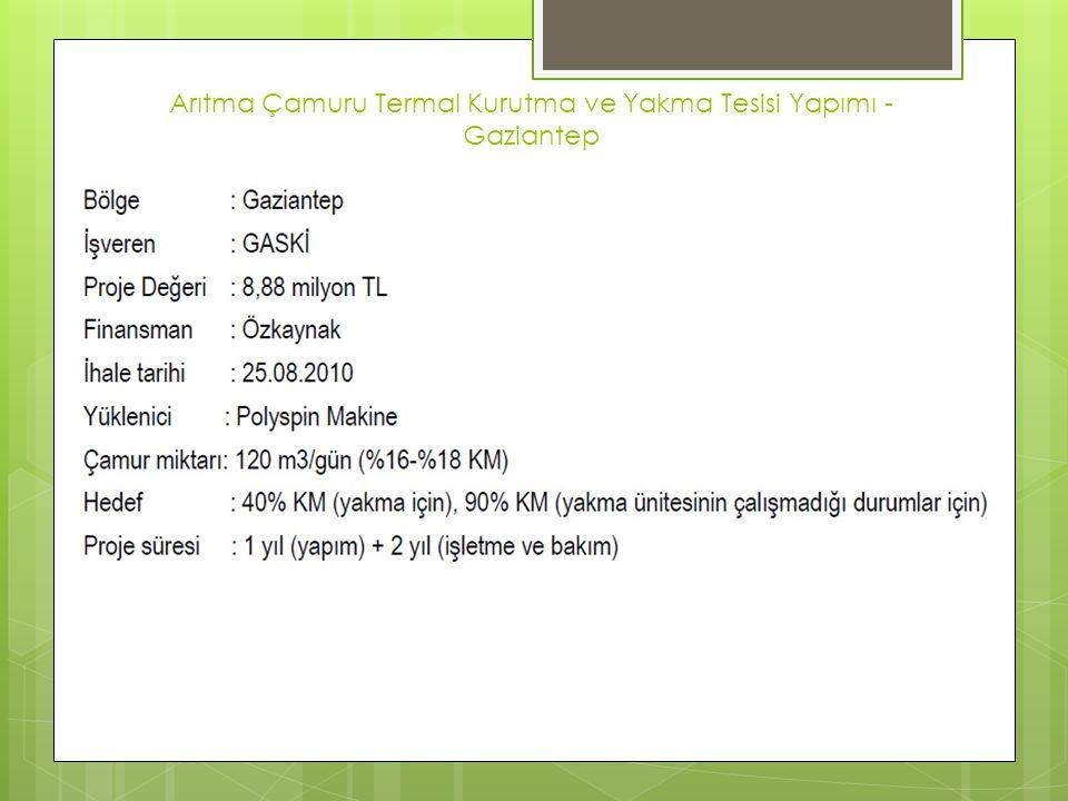 Arıtma Çamuru Termal Kurutma ve Yakma Tesisi Yapımı - Gaziantep