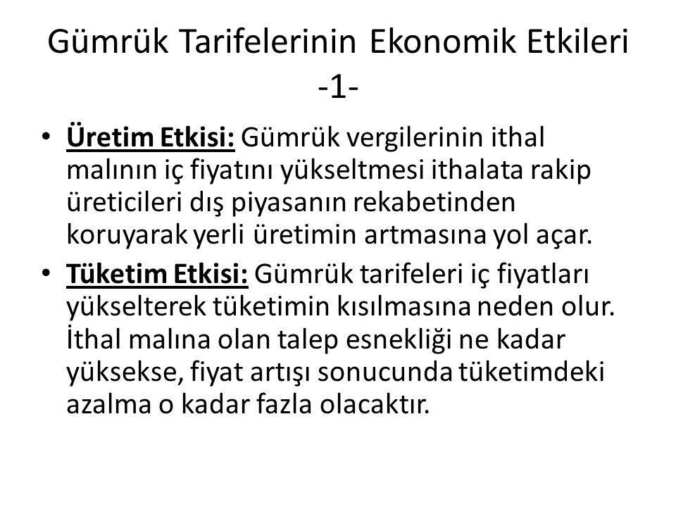 Gümrük Tarifelerinin Ekonomik Etkileri -1- Üretim Etkisi: Gümrük vergilerinin ithal malının iç fiyatını yükseltmesi ithalata rakip üreticileri dış piy