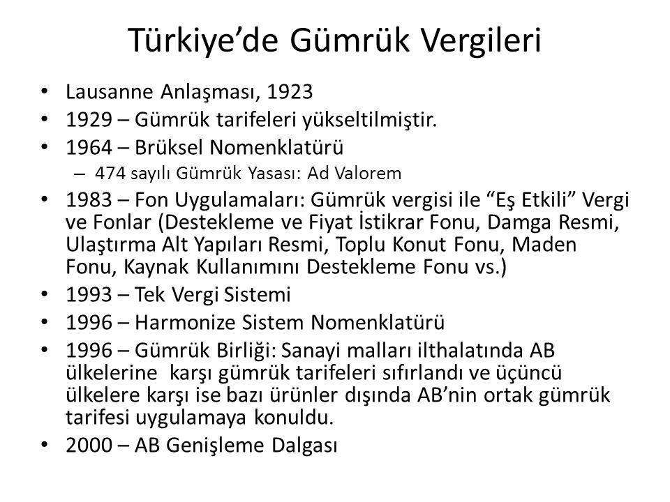 Türkiye'de Gümrük Vergileri Lausanne Anlaşması, 1923 1929 – Gümrük tarifeleri yükseltilmiştir. 1964 – Brüksel Nomenklatürü – 474 sayılı Gümrük Yasası: