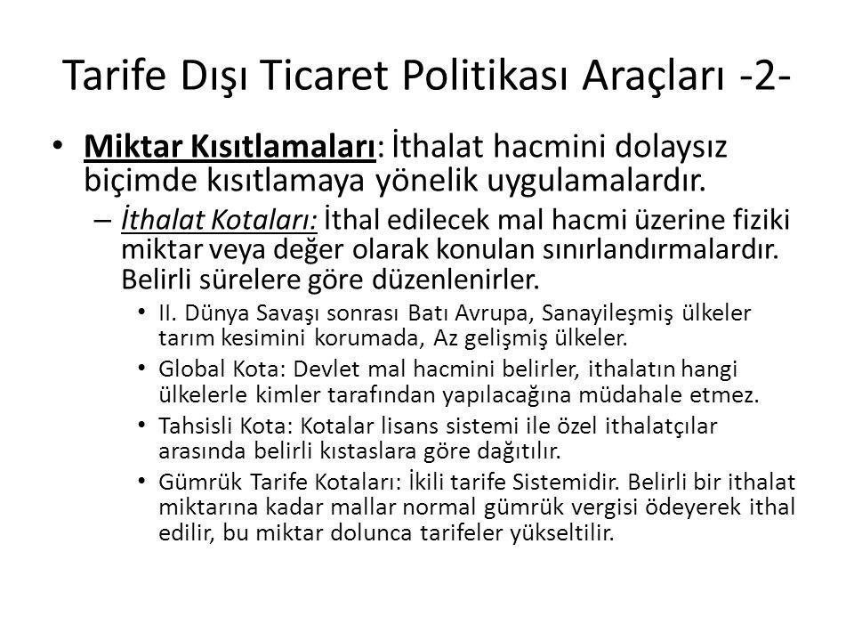Tarife Dışı Ticaret Politikası Araçları -2- Miktar Kısıtlamaları: İthalat hacmini dolaysız biçimde kısıtlamaya yönelik uygulamalardır. – İthalat Kotal
