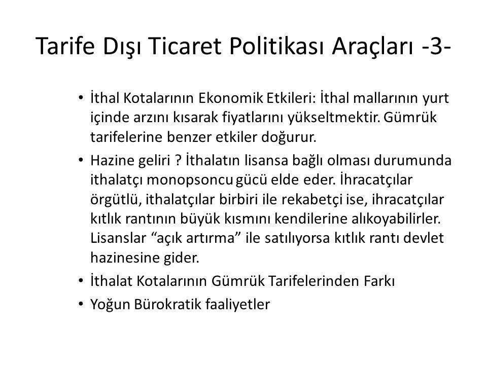 Tarife Dışı Ticaret Politikası Araçları -3- İthal Kotalarının Ekonomik Etkileri: İthal mallarının yurt içinde arzını kısarak fiyatlarını yükseltmektir