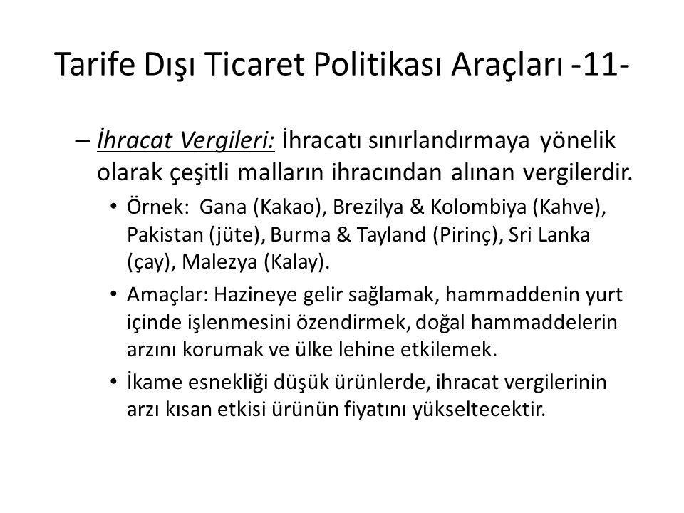 Tarife Dışı Ticaret Politikası Araçları -11- – İhracat Vergileri: İhracatı sınırlandırmaya yönelik olarak çeşitli malların ihracından alınan vergilerd