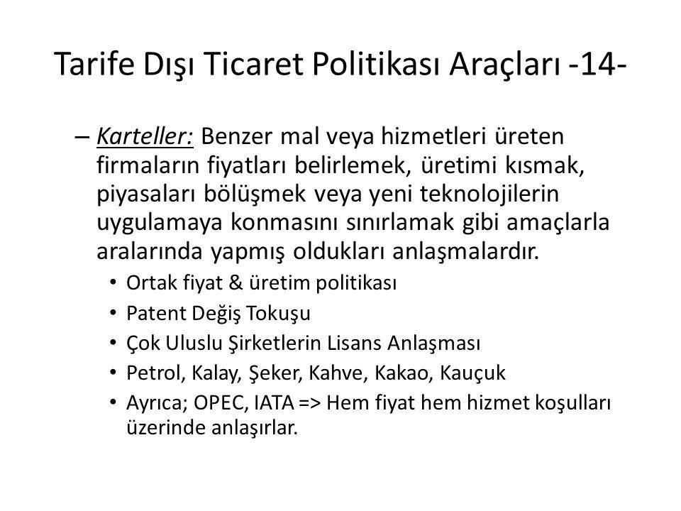 Tarife Dışı Ticaret Politikası Araçları -14- – Karteller: Benzer mal veya hizmetleri üreten firmaların fiyatları belirlemek, üretimi kısmak, piyasalar