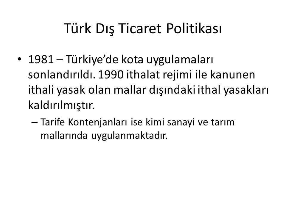 Türk Dış Ticaret Politikası 1981 – Türkiye'de kota uygulamaları sonlandırıldı. 1990 ithalat rejimi ile kanunen ithali yasak olan mallar dışındaki itha