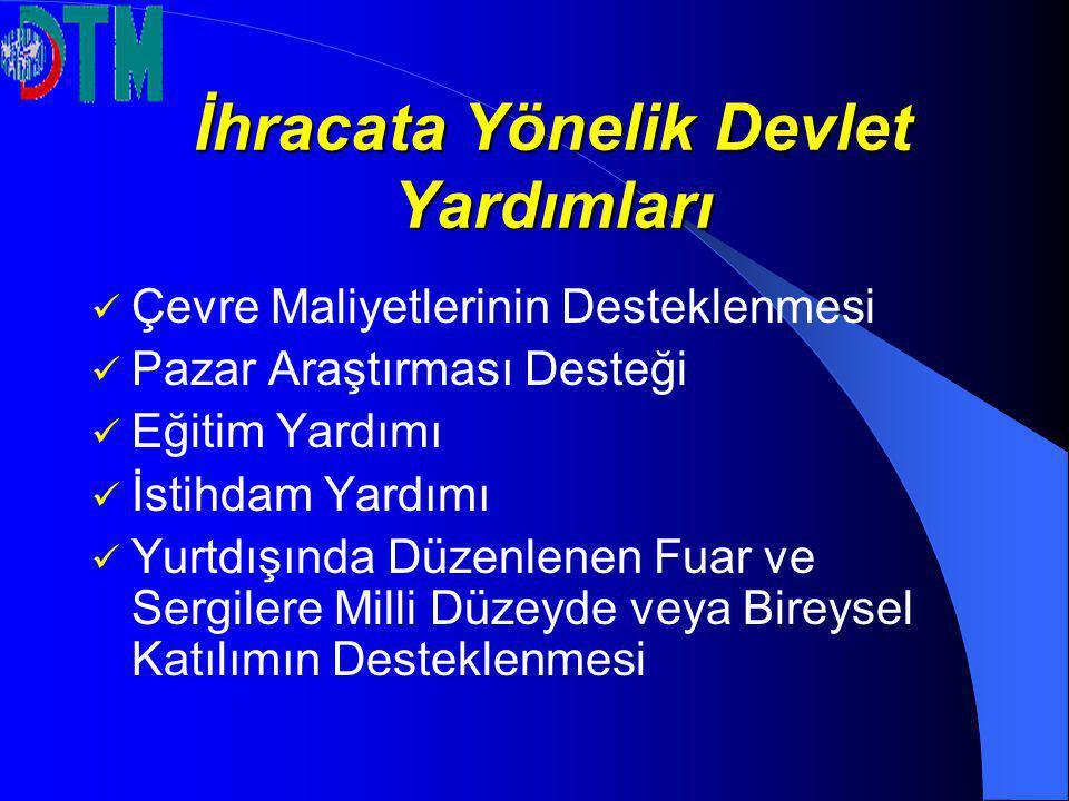 Araştırma-Geliştirme (AR-GE) Yardımı Yurtdışı Ofis-Mağaza Yardımı Türk Ürünlerinin Yurtdışında Markalaşması ve Türk Malı İmajının Yerleştirilmesine Yönelik Faaliyetlerin Desteklenmesi