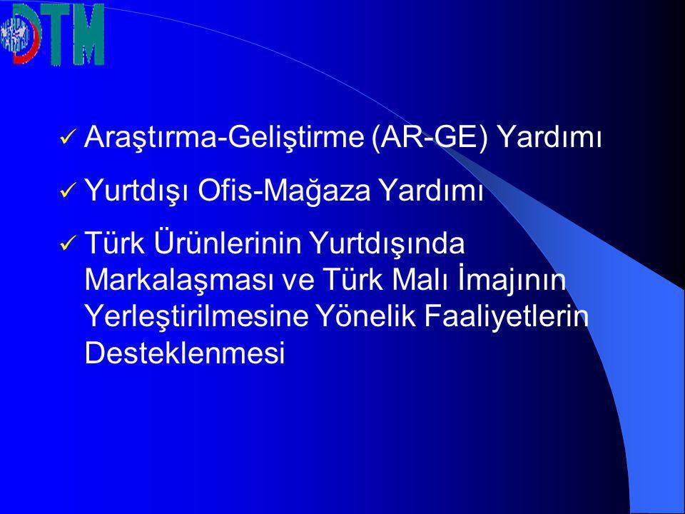 Araştırma-Geliştirme (AR-GE) Yardımı Yurtdışı Ofis-Mağaza Yardımı Türk Ürünlerinin Yurtdışında Markalaşması ve Türk Malı İmajının Yerleştirilmesine Yö