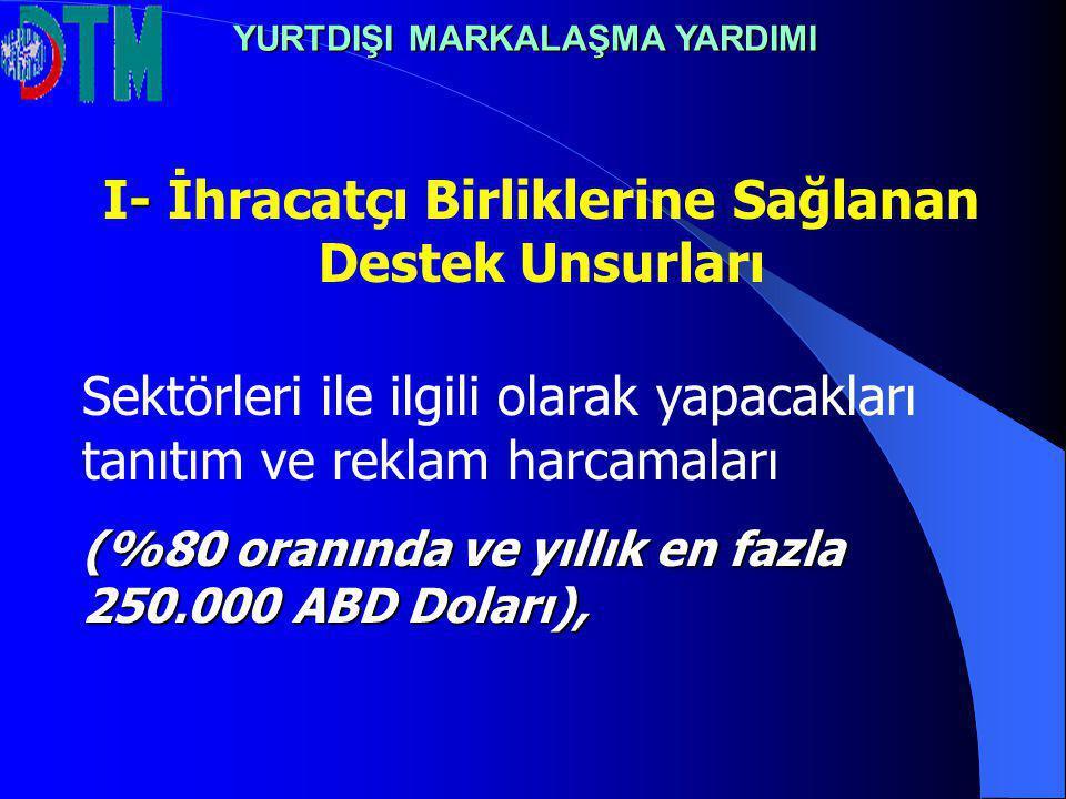 - I- İhracatçı Birliklerine Sağlanan Destek Unsurları Sektörleri ile ilgili olarak yapacakları tanıtım ve reklam harcamaları (%80 oranında ve yıllık e
