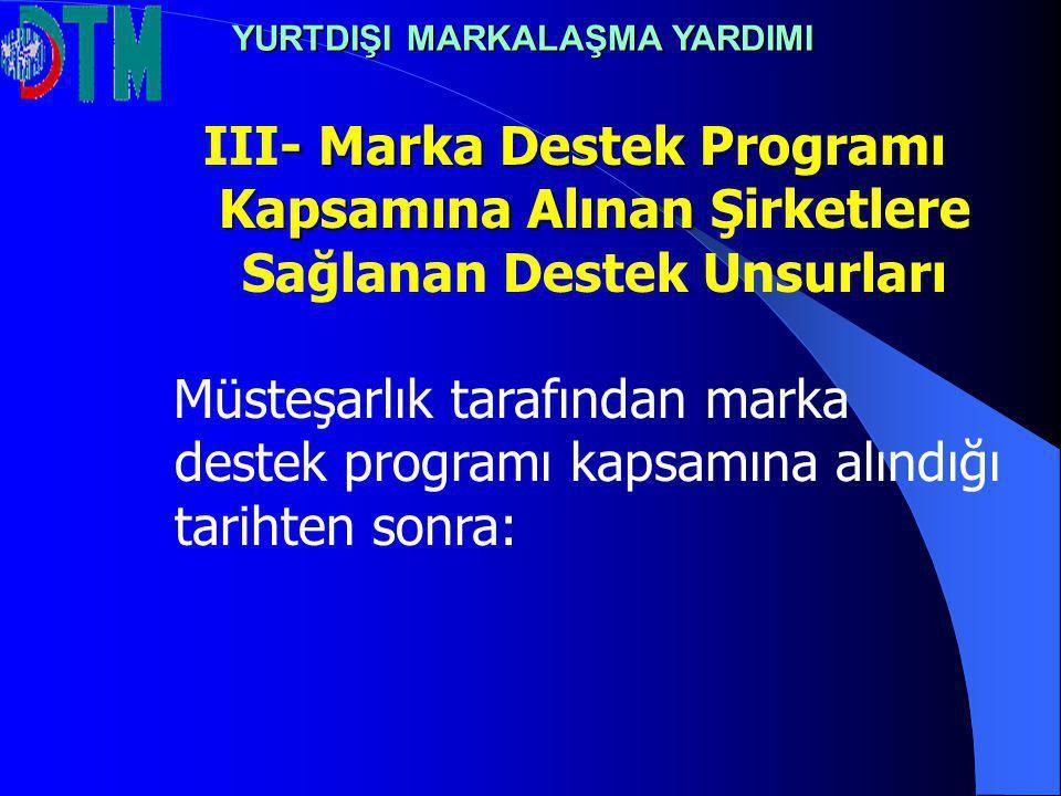 - Marka Destek Programı Kapsamına Alınan III- Marka Destek Programı Kapsamına Alınan Şirketlere Sağlanan Destek Unsurları Müsteşarlık tarafından marka
