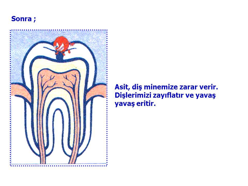 Yemek yedikten sonra, dişlerinizi fırçalamazsak; diş mikropları, yemek artıklarını dişlerimiz için zararlı aside çevirir. İlk olarak ;