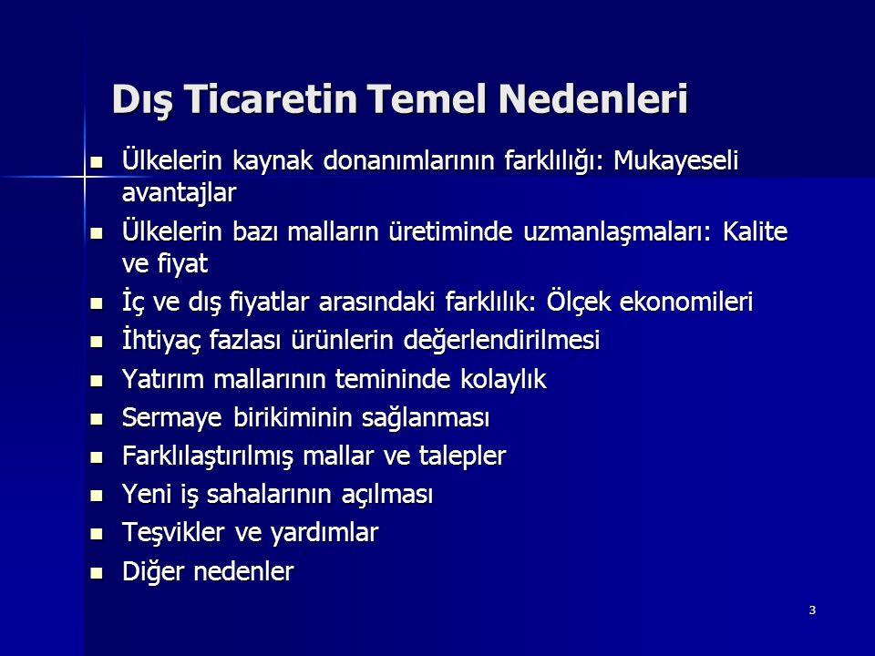 64 Türk Standartları Enstitüsü (TSE) Ülkede üretilen malların standardını sağladığı gibi ihraç ve ithal edilen mallarda da standartlara uygunluk şartı arar.