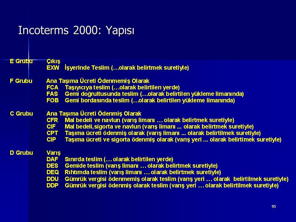 95 Incoterms 2000: Yapısı