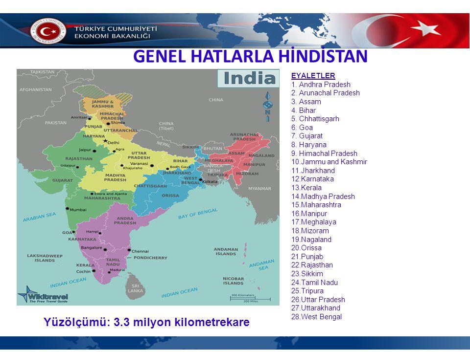 GENEL HATLARLA HİNDİSTAN Yüzölçümü: 3.3 milyon kilometrekare EYALETLER 1.