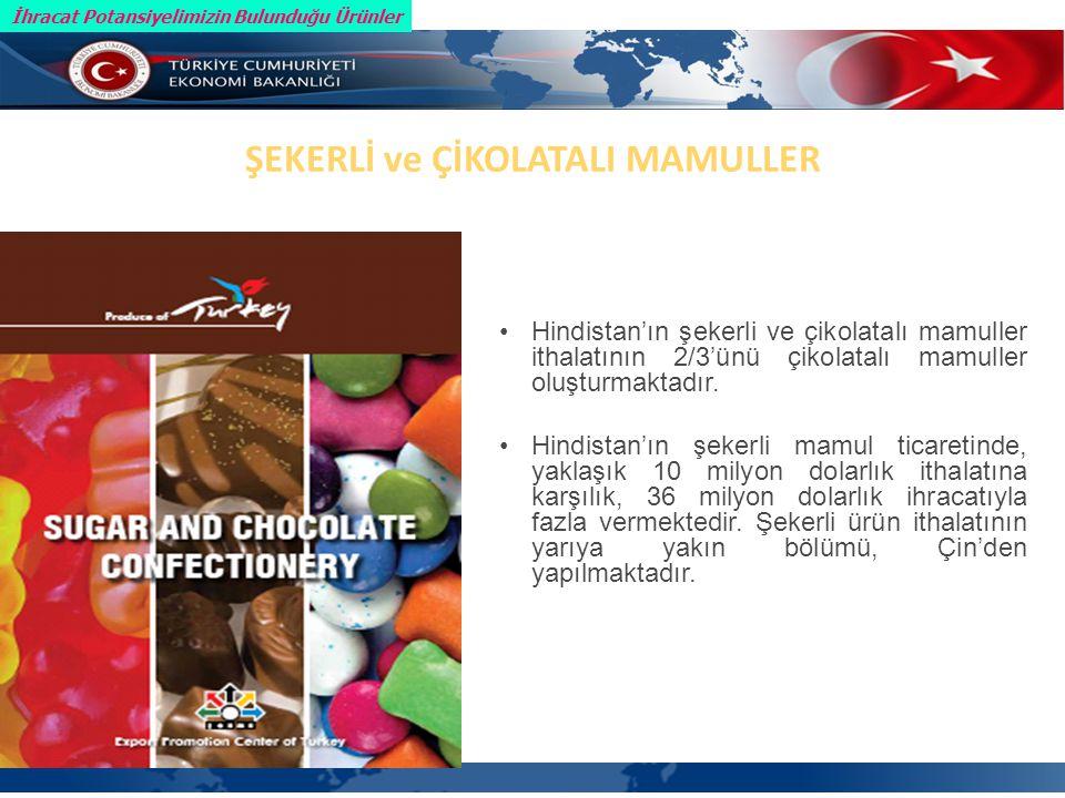 ŞEKERLİ ve ÇİKOLATALI MAMULLER Hindistan'ın şekerli ve çikolatalı mamuller ithalatının 2/3'ünü çikolatalı mamuller oluşturmaktadır.