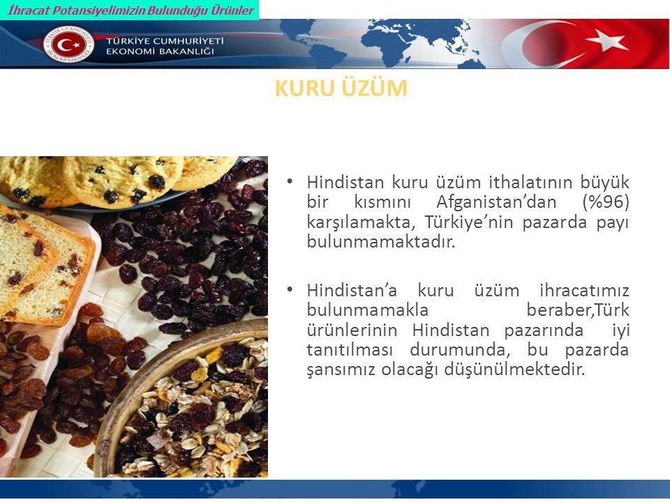 KURU ÜZÜM Hindistan kuru üzüm ithalatının büyük bir kısmını Afganistan'dan (%96) karşılamakta, Türkiye'nin pazarda payı bulunmamaktadır.