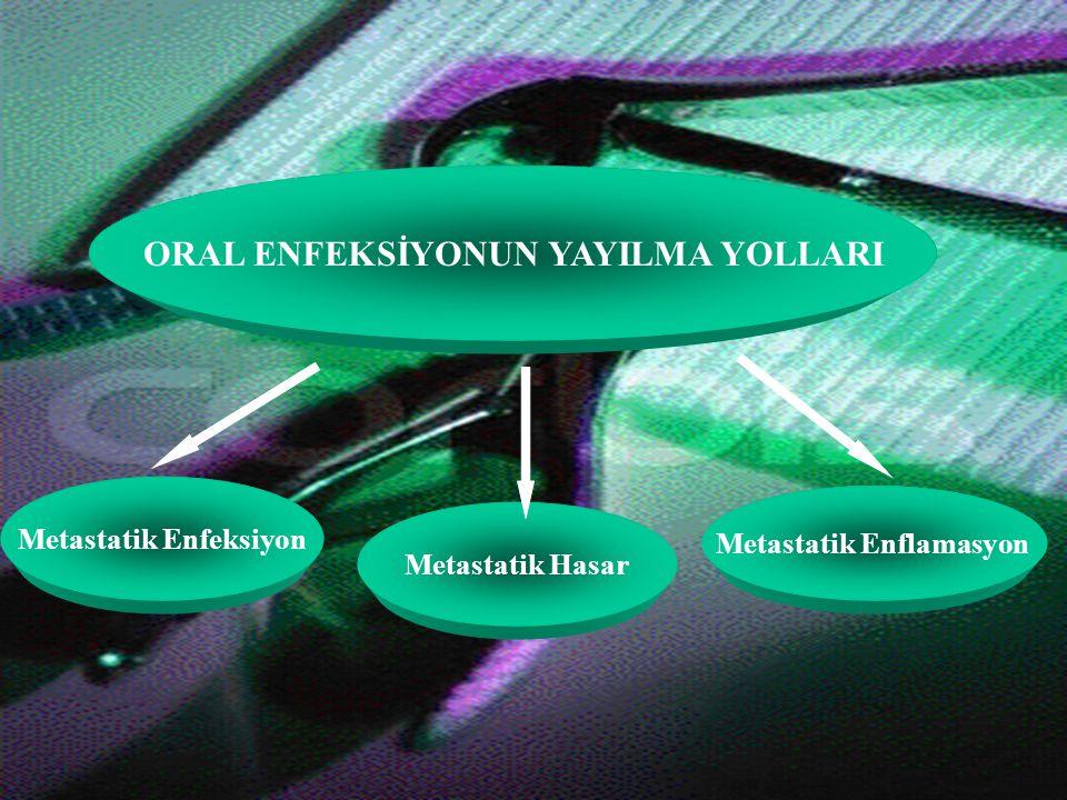 ORAL ENFEKSİYONUN YAYILMA YOLLARI Metastatik Enfeksiyon Metastatik Hasar Metastatik Enflamasyon