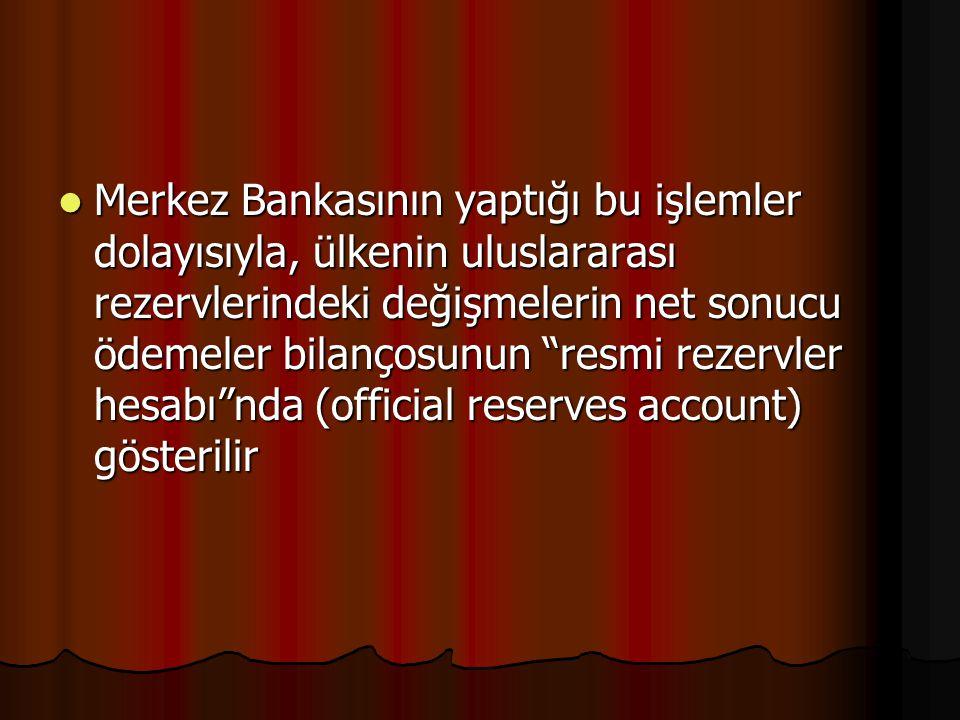 Merkez Bankasının yaptığı bu işlemler dolayısıyla, ülkenin uluslararası rezervlerindeki değişmelerin net sonucu ödemeler bilançosunun resmi rezervler hesabı nda (official reserves account) gösterilir Merkez Bankasının yaptığı bu işlemler dolayısıyla, ülkenin uluslararası rezervlerindeki değişmelerin net sonucu ödemeler bilançosunun resmi rezervler hesabı nda (official reserves account) gösterilir