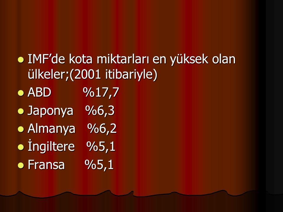 IMF'de kota miktarları en yüksek olan ülkeler;(2001 itibariyle) IMF'de kota miktarları en yüksek olan ülkeler;(2001 itibariyle) ABD %17,7 ABD %17,7 Ja