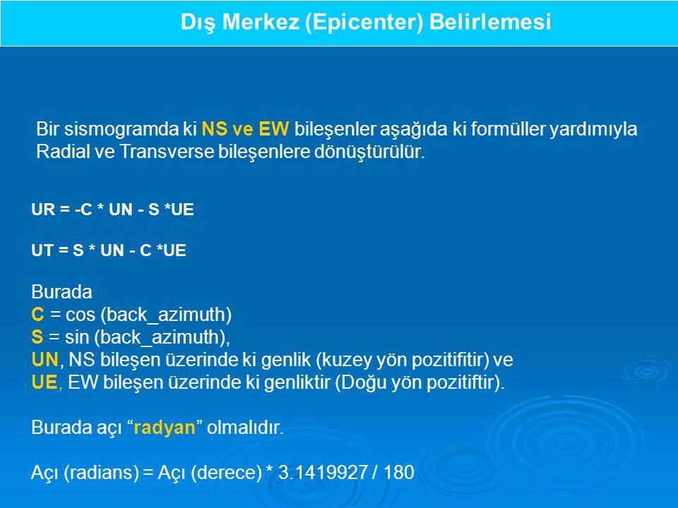 UR = -C * UN - S *UE UT = S * UN - C *UE Burada C = cos (back_azimuth) S = sin (back_azimuth), UN, NS bileşen üzerinde ki genlik (kuzey yön pozitifitir) ve UE, EW bileşen üzerinde ki genliktir (Doğu yön pozitiftir).