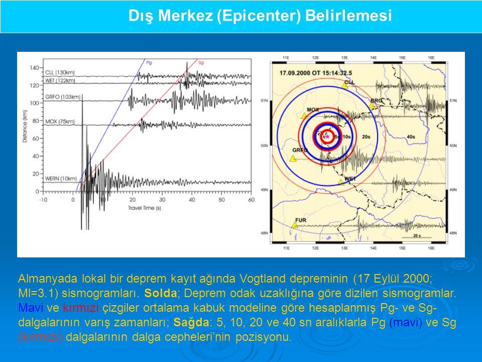 Dış Merkez (Epicenter) Belirlemesi Almanyada lokal bir deprem kayıt ağında Vogtland depreminin (17 Eylül 2000; Ml=3.1) sismogramları.