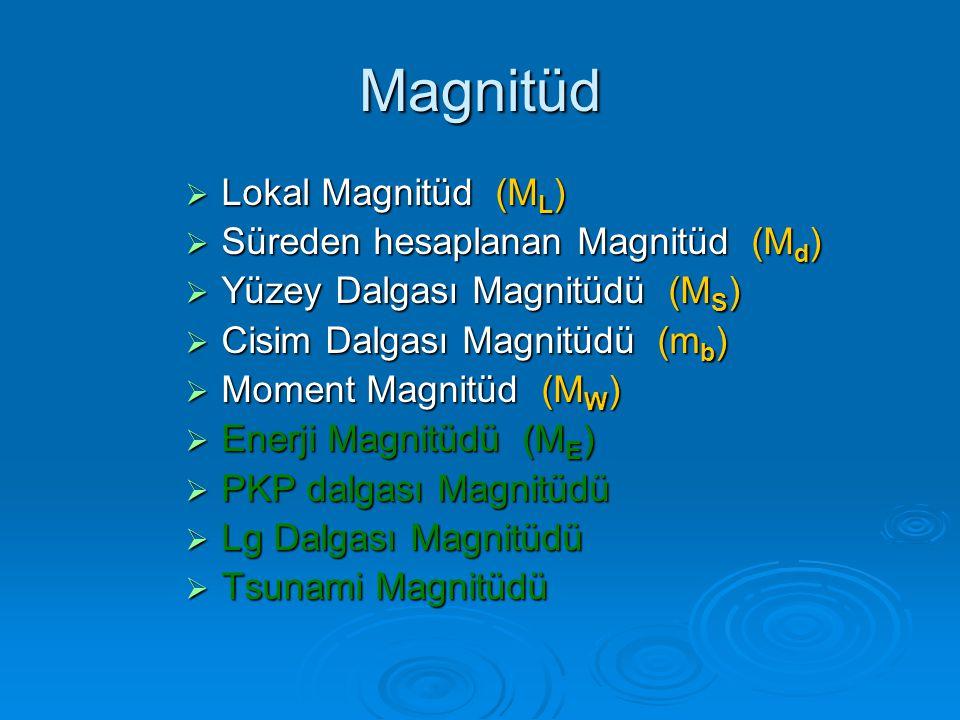 Magnitüd  Lokal Magnitüd (M L )  Süreden hesaplanan Magnitüd (M d )  Yüzey Dalgası Magnitüdü (M S )  Cisim Dalgası Magnitüdü (m b )  Moment Magnitüd (M W )  Enerji Magnitüdü (M E )  PKP dalgası Magnitüdü  Lg Dalgası Magnitüdü  Tsunami Magnitüdü