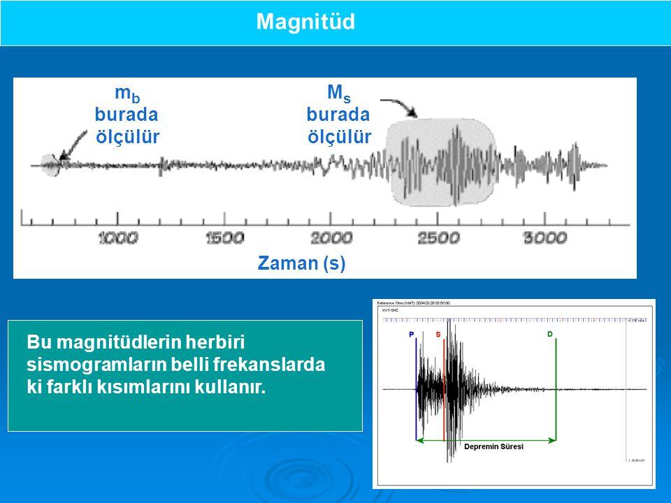 Magnitüd Bu magnitüdlerin herbiri sismogramların belli frekanslarda ki farklı kısımlarını kullanır.