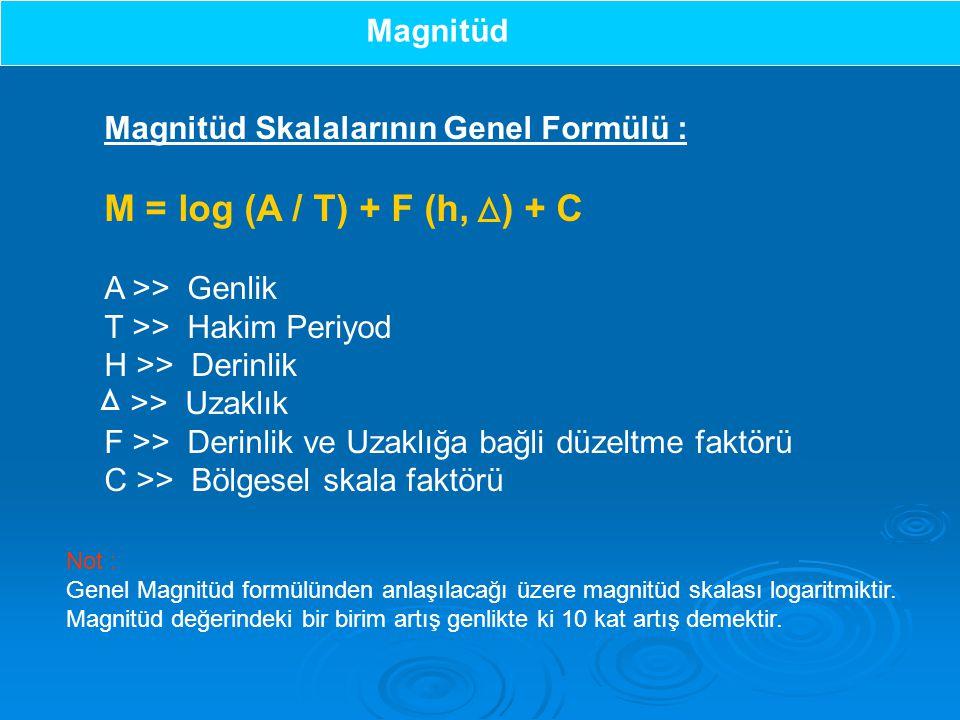 Magnitüd Skalalarının Genel Formülü : M = log (A / T) + F (h, ) + C A >> Genlik T >> Hakim Periyod H >> Derinlik >> Uzaklık F >> Derinlik ve Uzaklığa bağli düzeltme faktörü C >> Bölgesel skala faktörü Magnitüd Not : Genel Magnitüd formülünden anlaşılacağı üzere magnitüd skalası logaritmiktir.